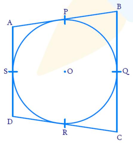 parallelogram circumscribing a circle is a rhombus