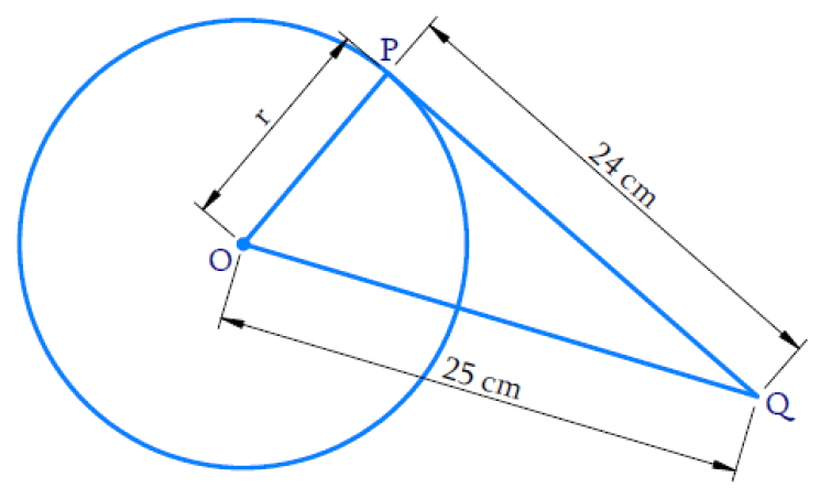 From a point Q, the length of the tangent