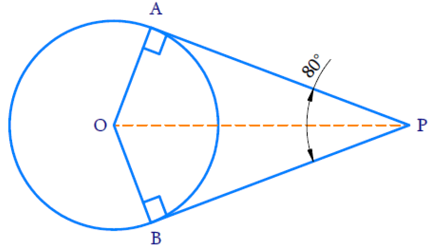 If tangents PA and PB from a point P to a circle with centre O are inclined to each other at angle of 80°, then ∠POA is equal to (A) 50°  (B) 60°  (C) 70°  (D) 80°
