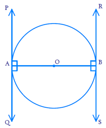 Prove that the tangents drawn at the ends of a diameter of a circle are parallel