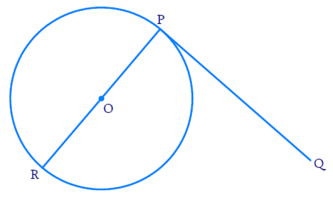 perpendicular at the point of contact to the tangent