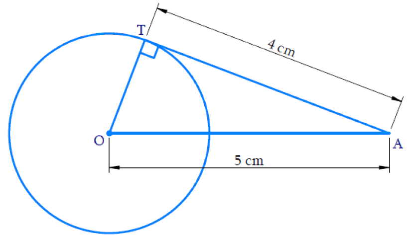 The length of a tangent from a point A at distance 5 cm from the centre of the circle is 4 cm. Find the radius of the circle.