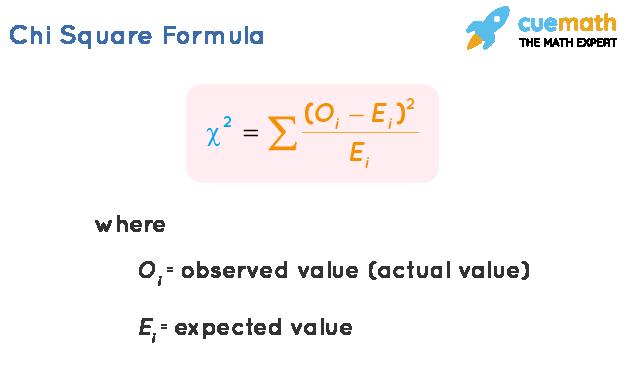 Chi Square Formula