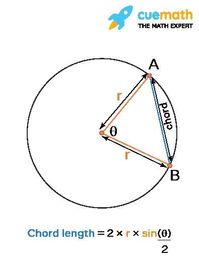Chord length formula