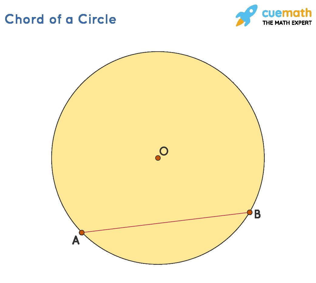 Chord of a Circle