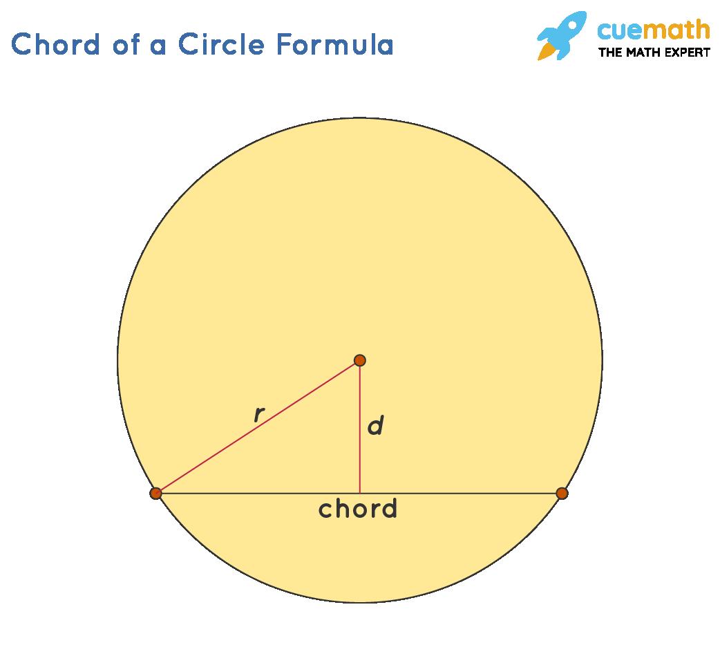 Chord of a Circle Formula