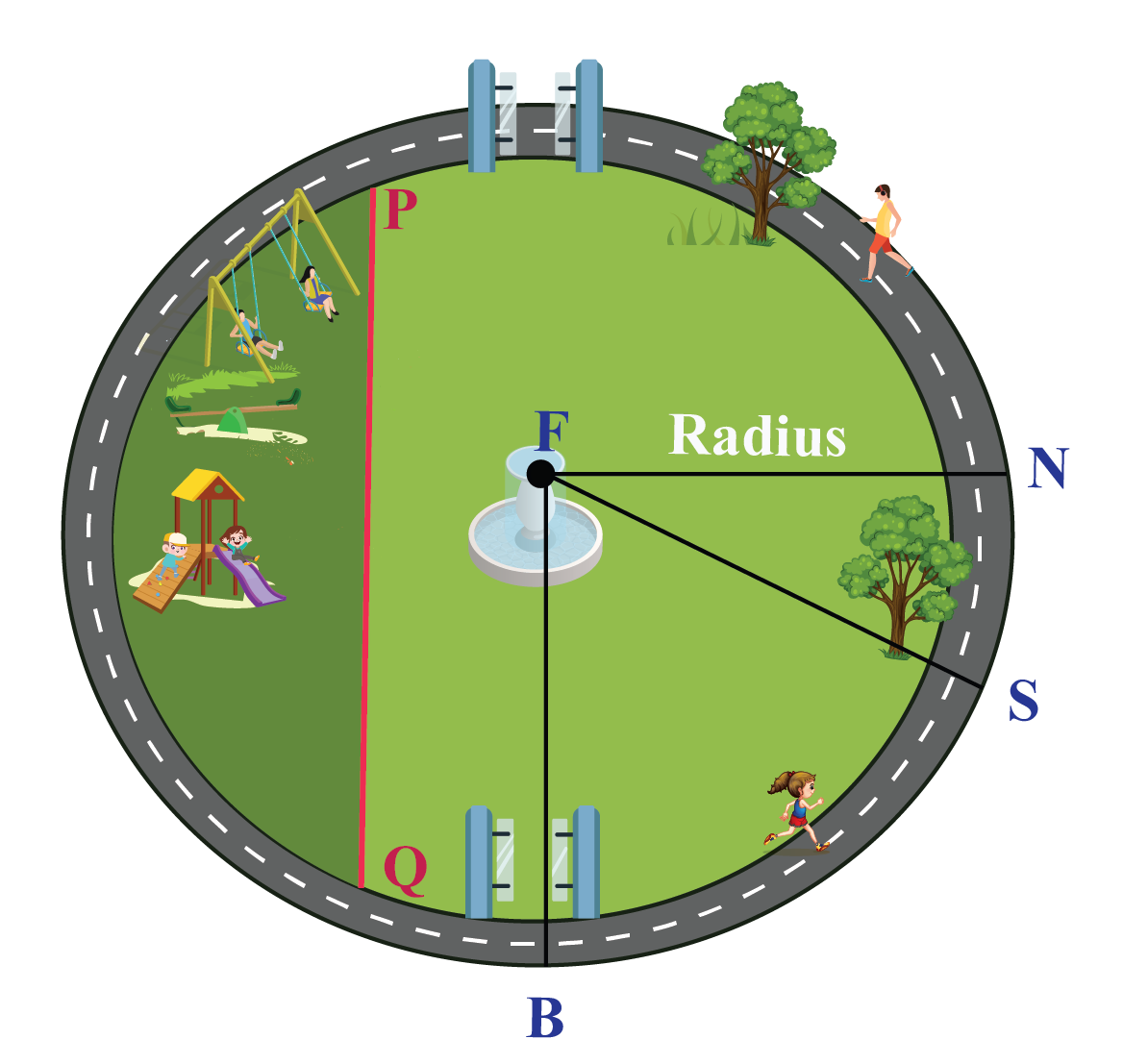 Multiple radii shown in the park