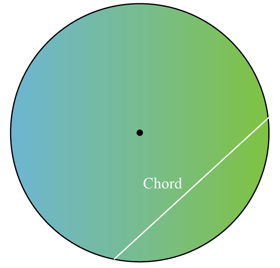 Circle marked with chord