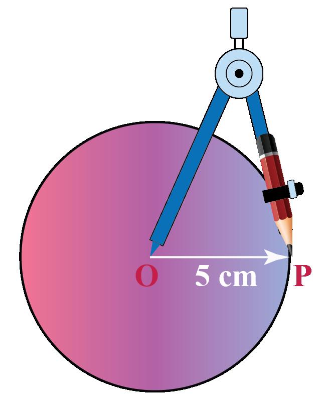 Using the compass, draw a circle measuring 5 cm radius.