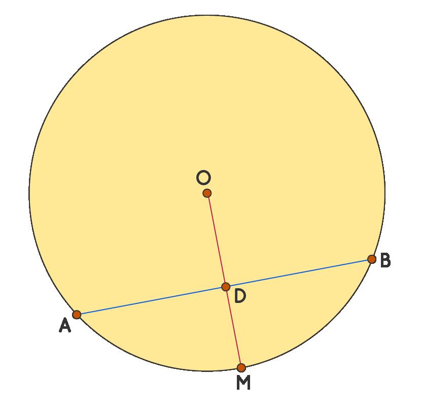 Chord and Radius of the circle