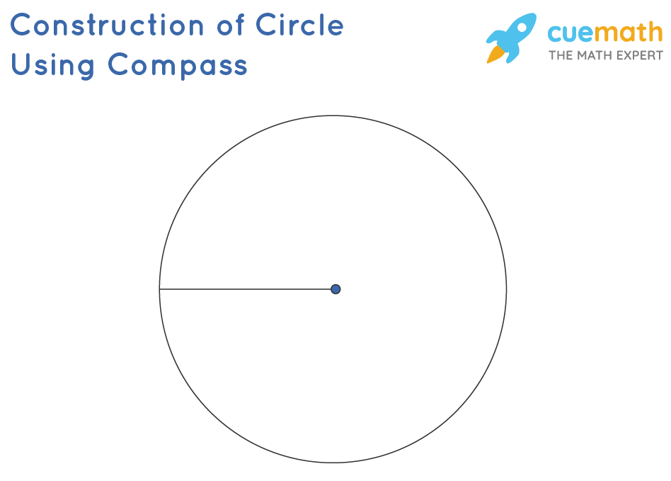 Circle Drawn with a Drawing Compass