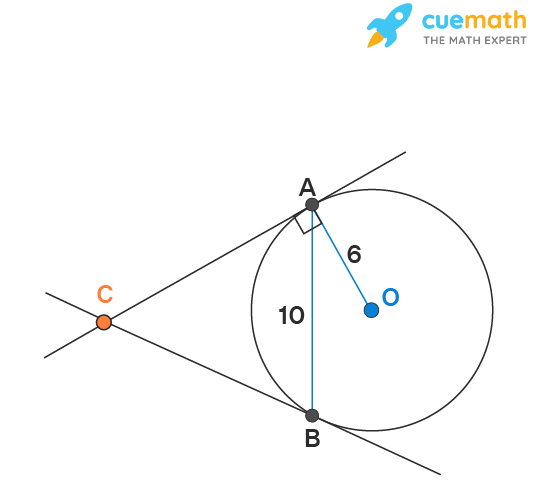 Consider a chord AB of length 10 cm in a circle of radius 6 cm. Tangents at A and B intersect at C
