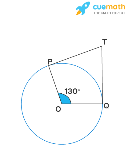 TP and TQ are the two tangents to a circle with center O such that ∠POQ = 130°