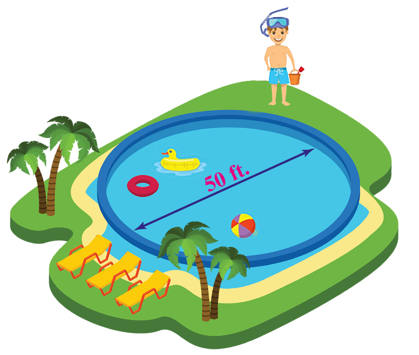 Circumference of the pool