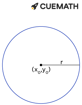 Circumference of the circle or perimeter of the circle is the measurement of the boundary of the circle.