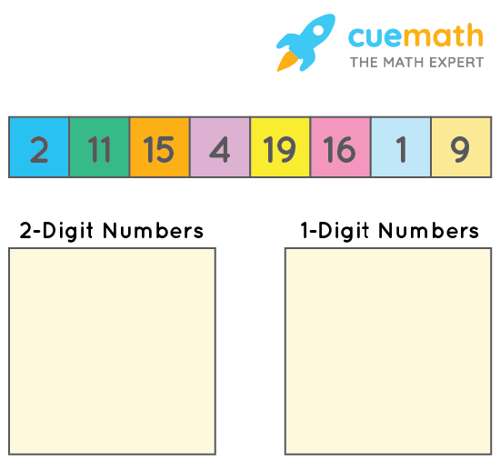 Sorting 2 digit and 1 digit numbers