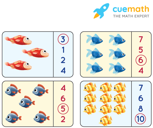 Matching objects according to number