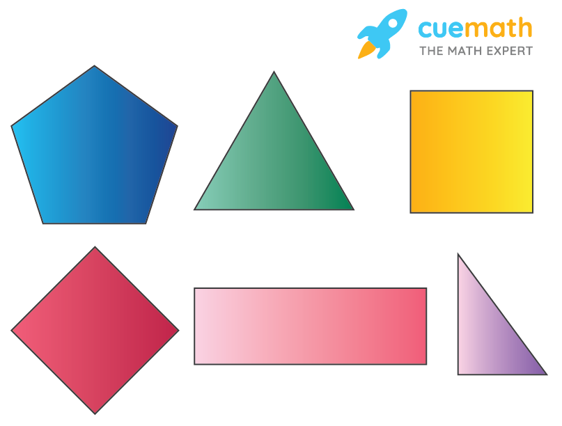 classification on the basis of shapes
