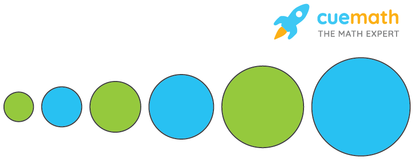 Classification example on basis of size