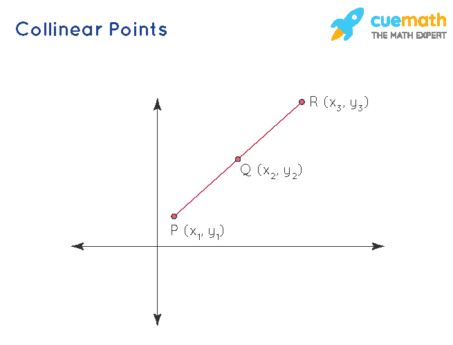 Collinear points P, Q, and R