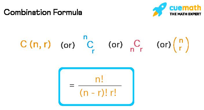 Combinations Calculator
