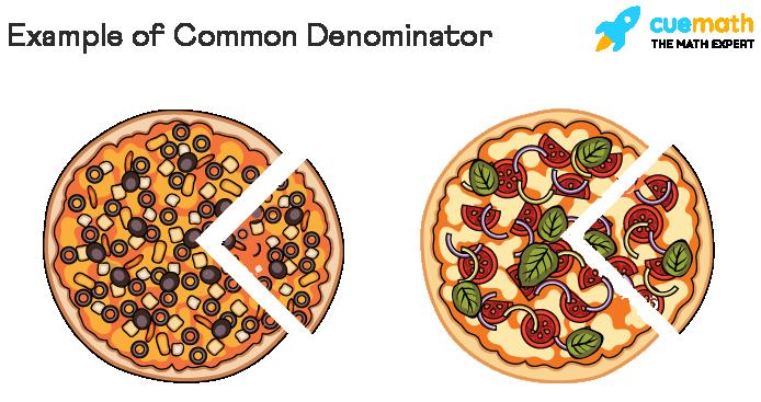 Example of Common Denominator