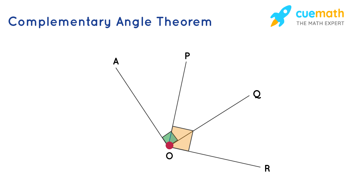 Complementary angle theorem proof