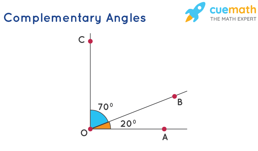Complemetary angles