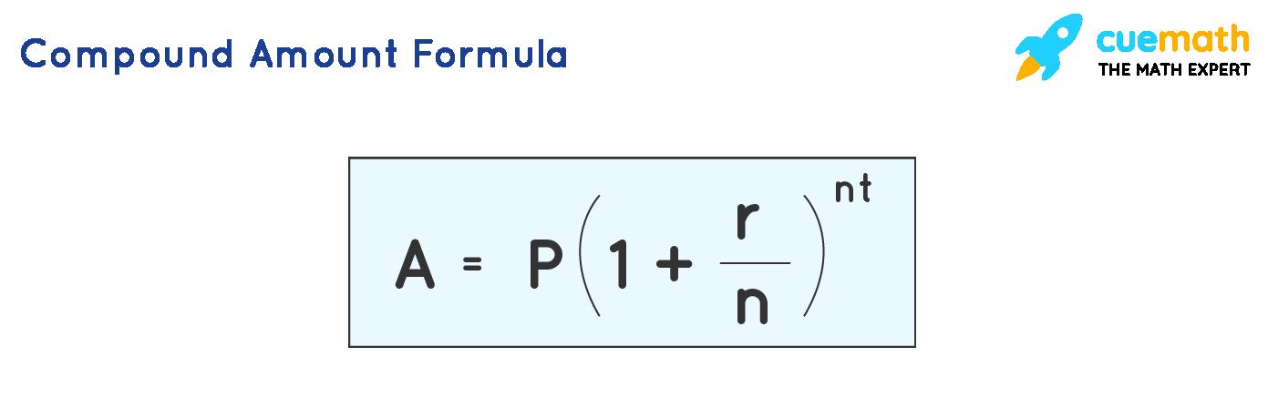 Compound Amount Formula