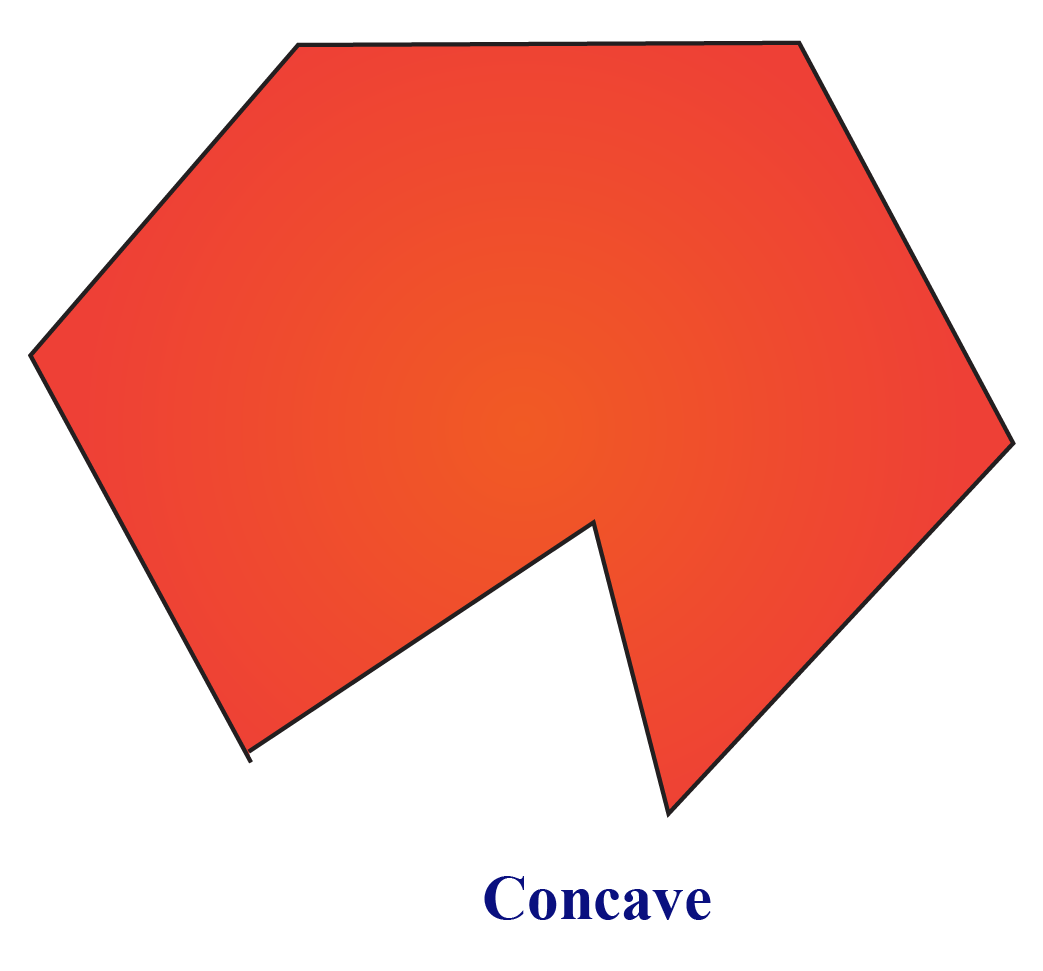 Concave Hexagons