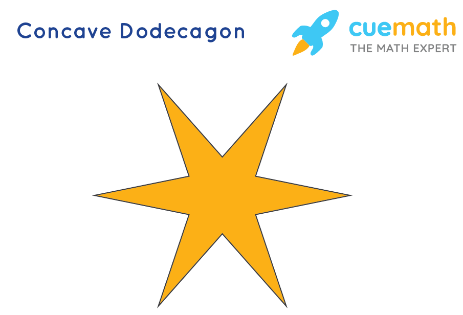 Cocave Dodecagon