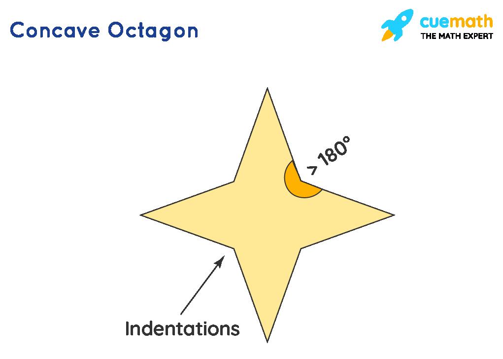 Concave Octagon