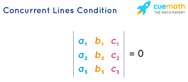 Concurrent Lines Condition
