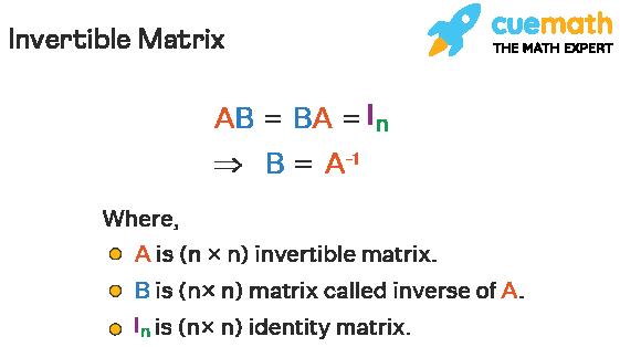 Invertible matrix in linear algebra