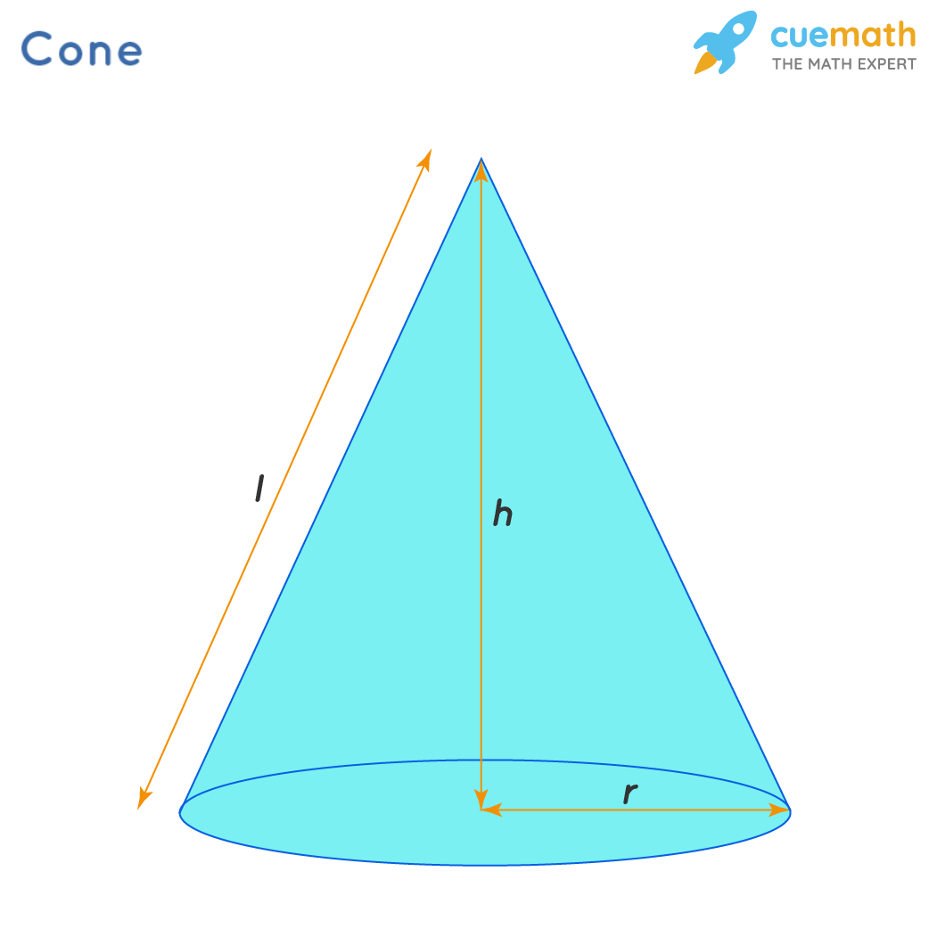 Cone with radius 'r', height 'h' and slant height 'l'.