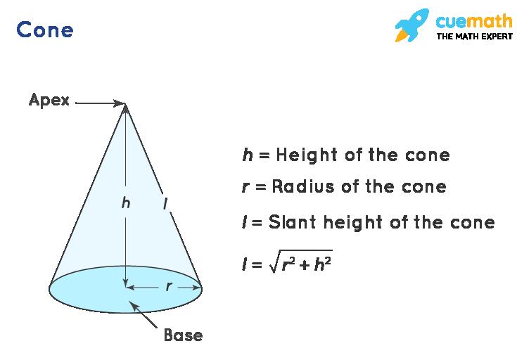 Cone a 3d geometric shape