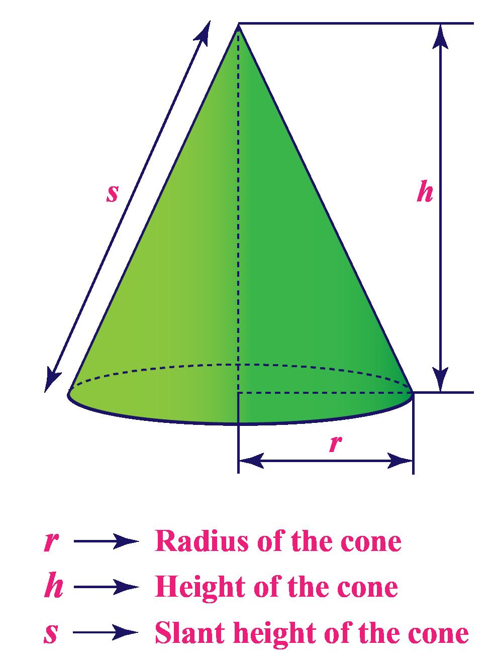 parameters of cone - height, slant height, radius