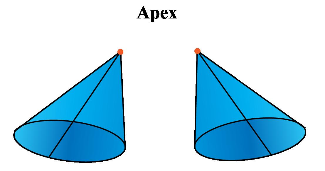 Oblique cone