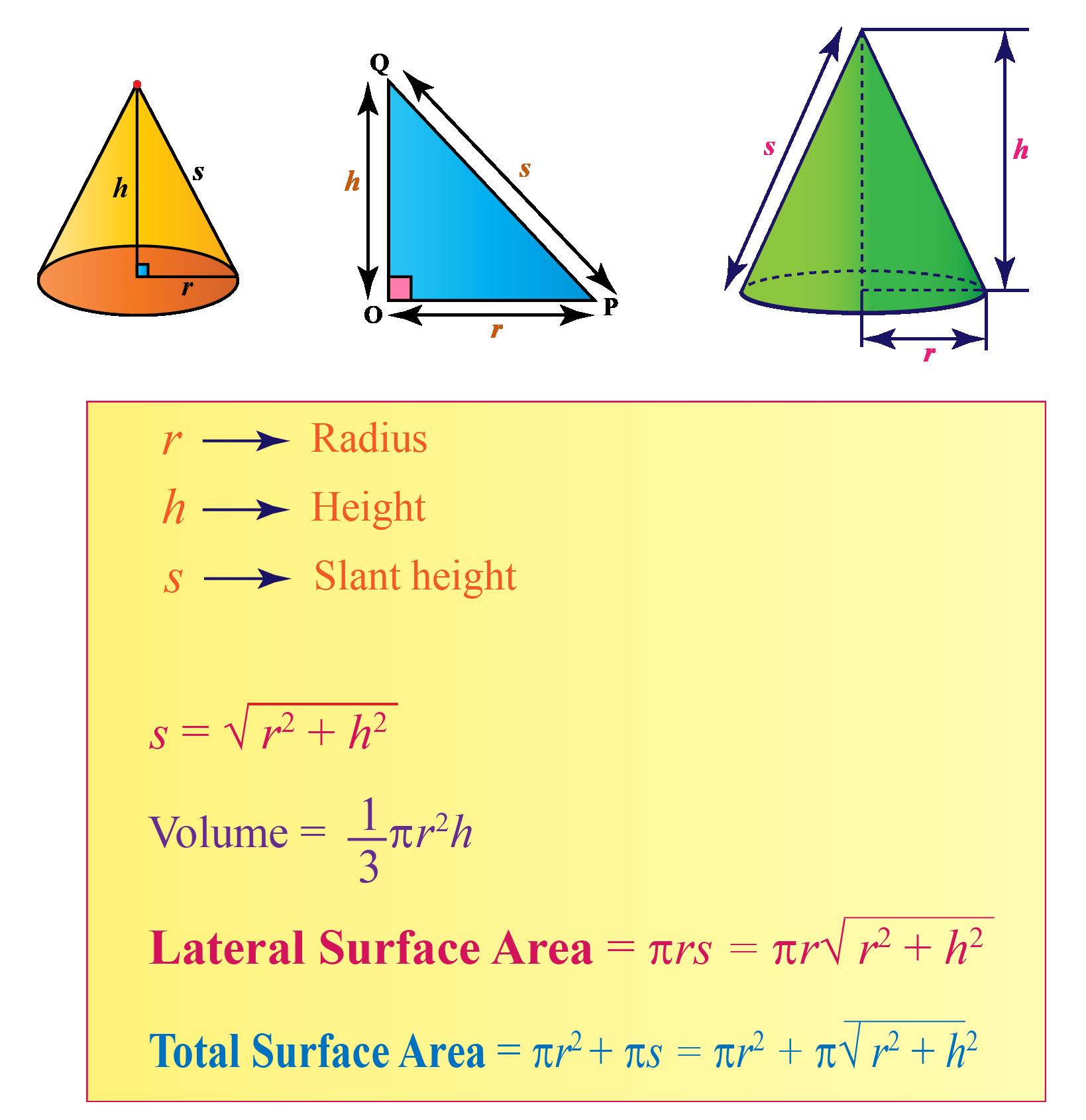 cone formulas