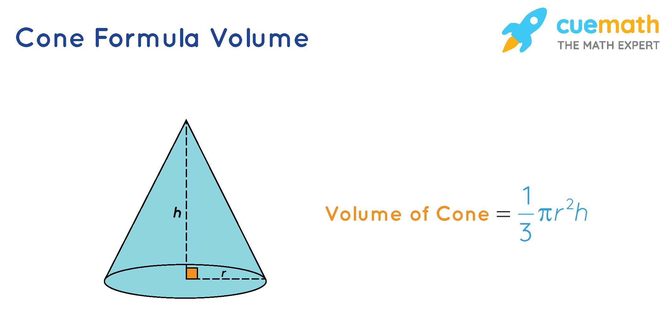 Cone Formula Volume