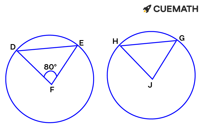 Circle F is congruent to circle J what is the measure of Arc GH