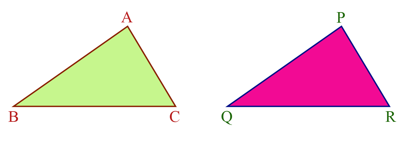 Explaining the congruence of triangles