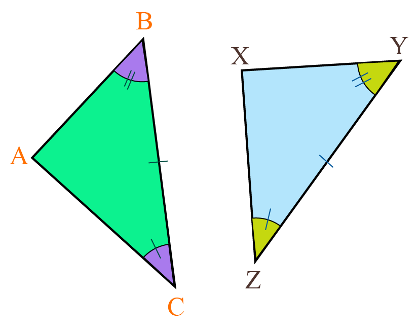 Explaining the congruence of triangles using ASA Criterion of Congruence