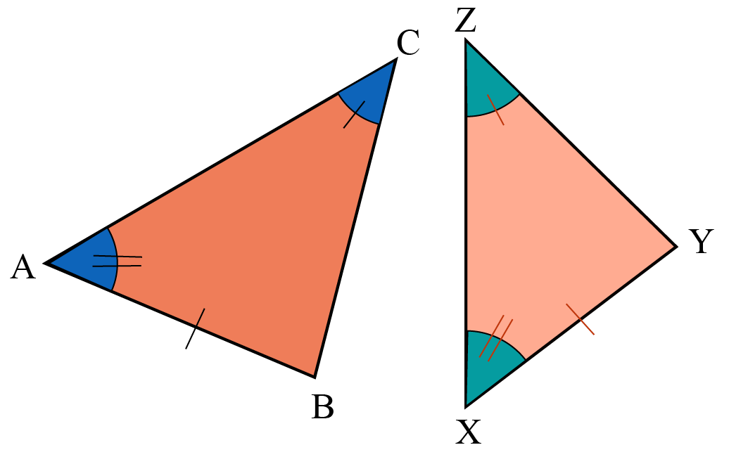 Explaining the congruence of triangles using AAS Criterion of Congruence