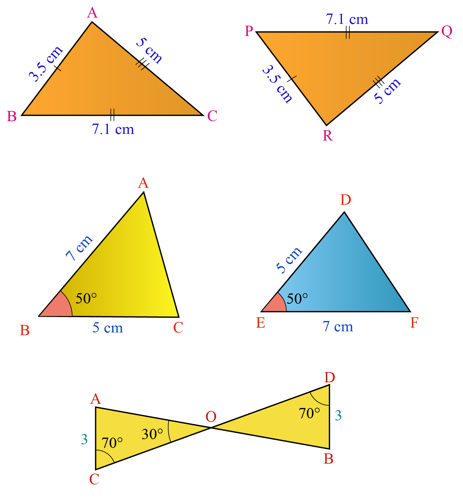 Examples of Congruent Triangles of class 8.