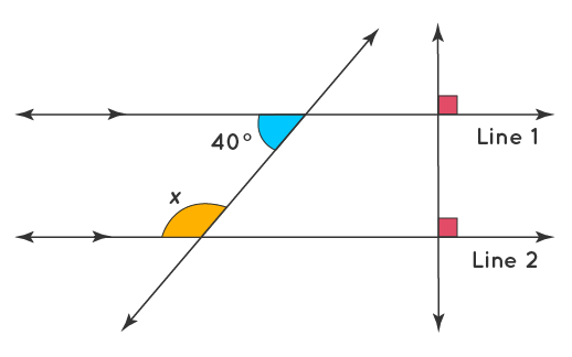 Consecutive Interior Angles Example 2