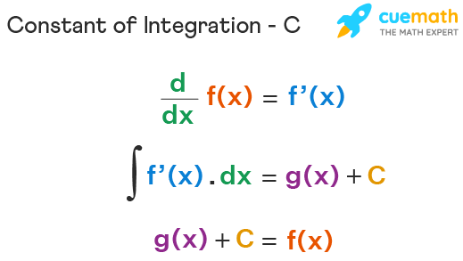 Constant of Integration - C
