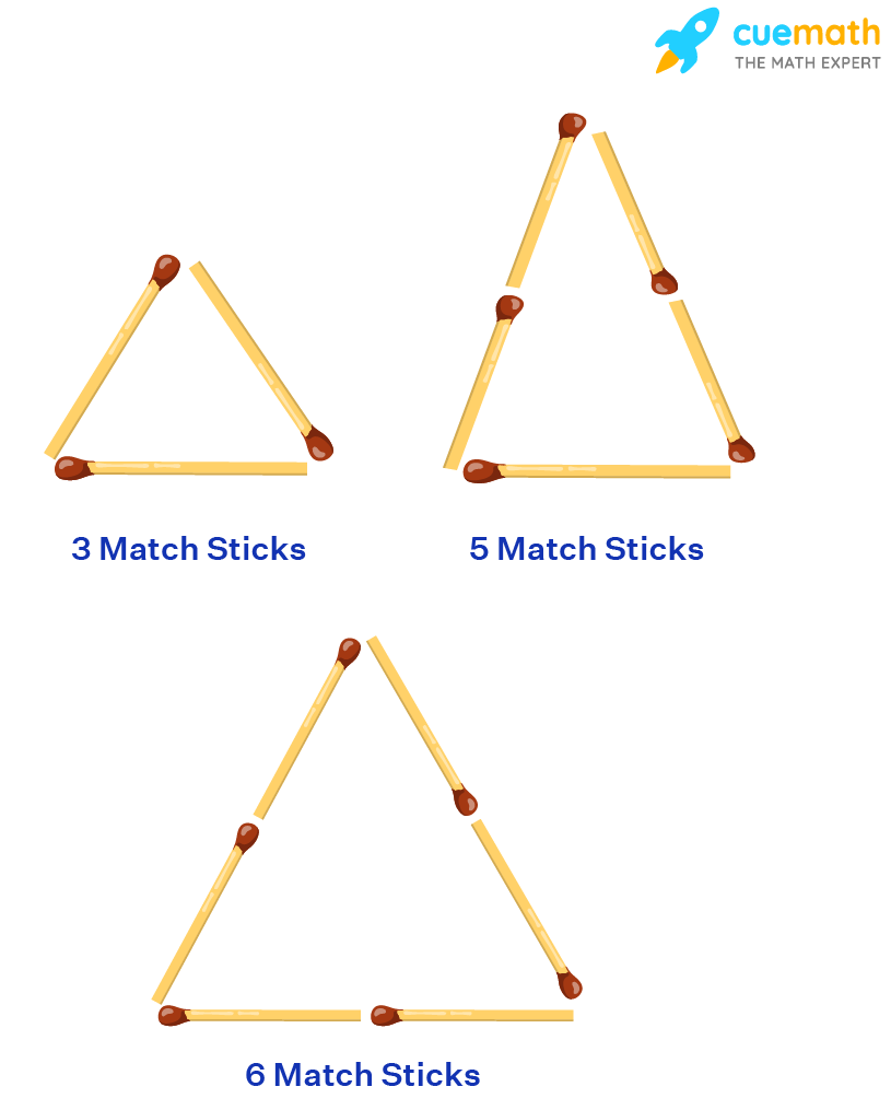 Questions- Construct Triangles