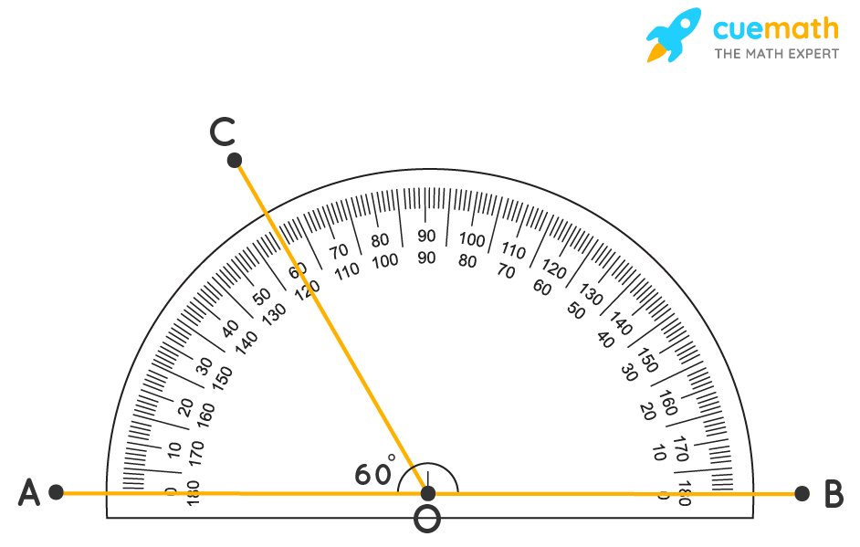 Constructing an angle of 60 degrees using protractor
