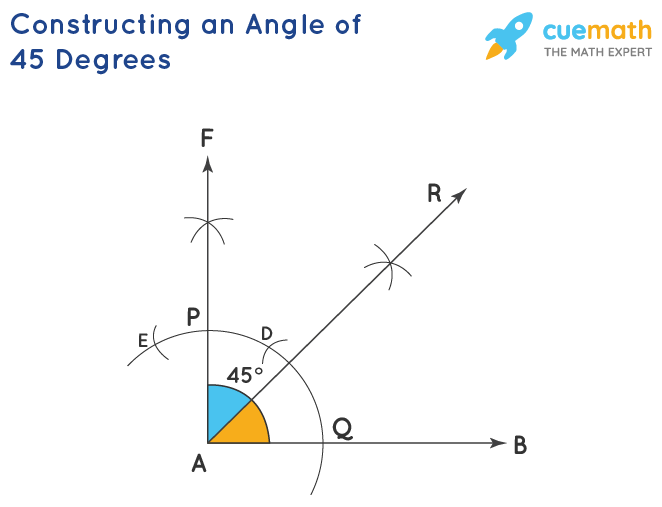 Constructing an Angle of 45 Degrees